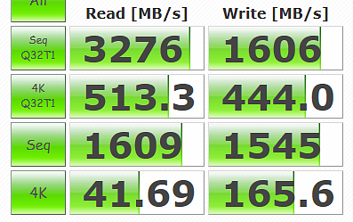 「外付け m.2 ssd 速度」の画像検索結果